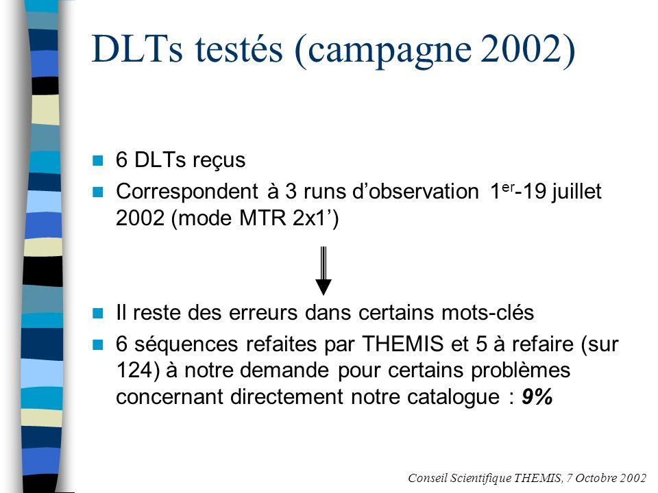 DLTs testés (campagne 2002) 6 DLTs reçus Correspondent à 3 runs dobservation 1 er -19 juillet 2002 (mode MTR 2x1) Il reste des erreurs dans certains mots-clés 6 séquences refaites par THEMIS et 5 à refaire (sur 124) à notre demande pour certains problèmes concernant directement notre catalogue : 9% Conseil Scientifique THEMIS, 7 Octobre 2002