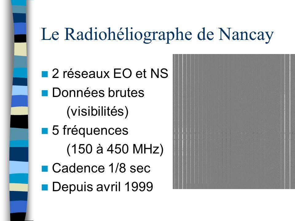 Le Radiohéliographe de Nancay 2 réseaux EO et NS Données brutes (visibilités) 5 fréquences (150 à 450 MHz) Cadence 1/8 sec Depuis avril 1999