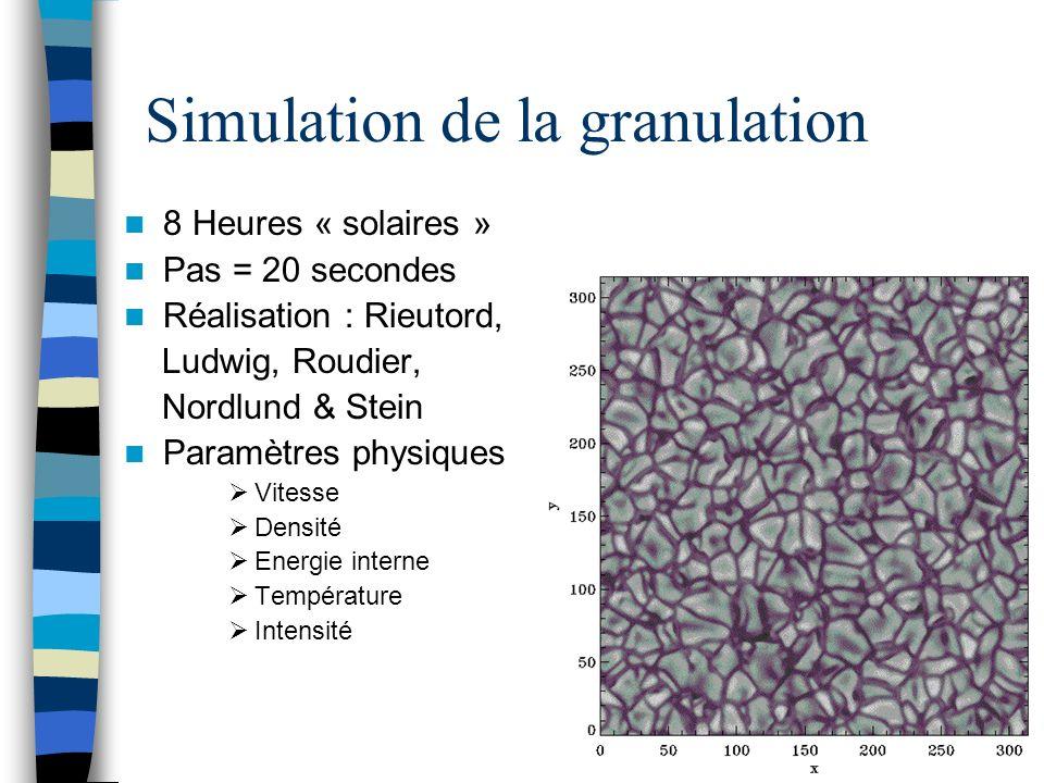 Simulation de la granulation 8 Heures « solaires » Pas = 20 secondes Réalisation : Rieutord, Ludwig, Roudier, Nordlund & Stein Paramètres physiques Vitesse Densité Energie interne Température Intensité image