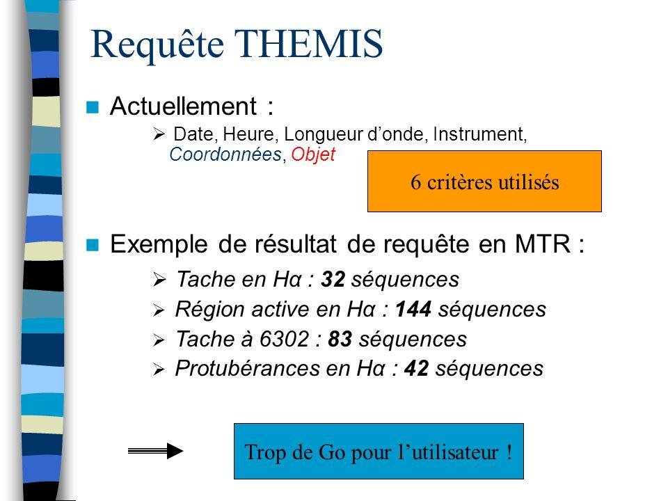 Requête THEMIS Actuellement : Date, Heure, Longueur donde, Instrument, Coordonnées, Objet Exemple de résultat de requête en MTR : Tache en Hα : 32 séq