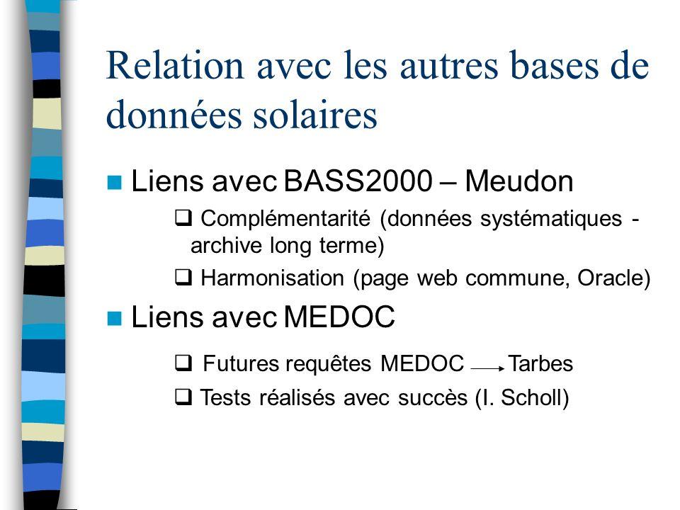 Relation avec les autres bases de données solaires Liens avec BASS2000 – Meudon Complémentarité (données systématiques - archive long terme) Harmonisation (page web commune, Oracle) Liens avec MEDOC Futures requêtes MEDOC Tarbes Tests réalisés avec succès (I.