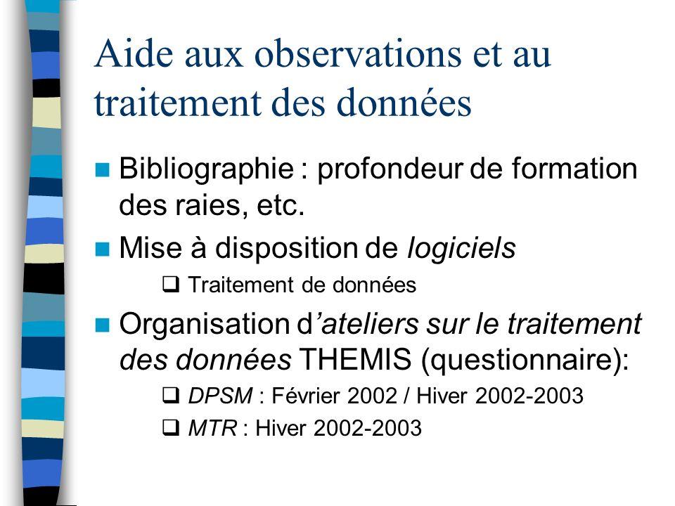 Aide aux observations et au traitement des données Bibliographie : profondeur de formation des raies, etc. Mise à disposition de logiciels Traitement