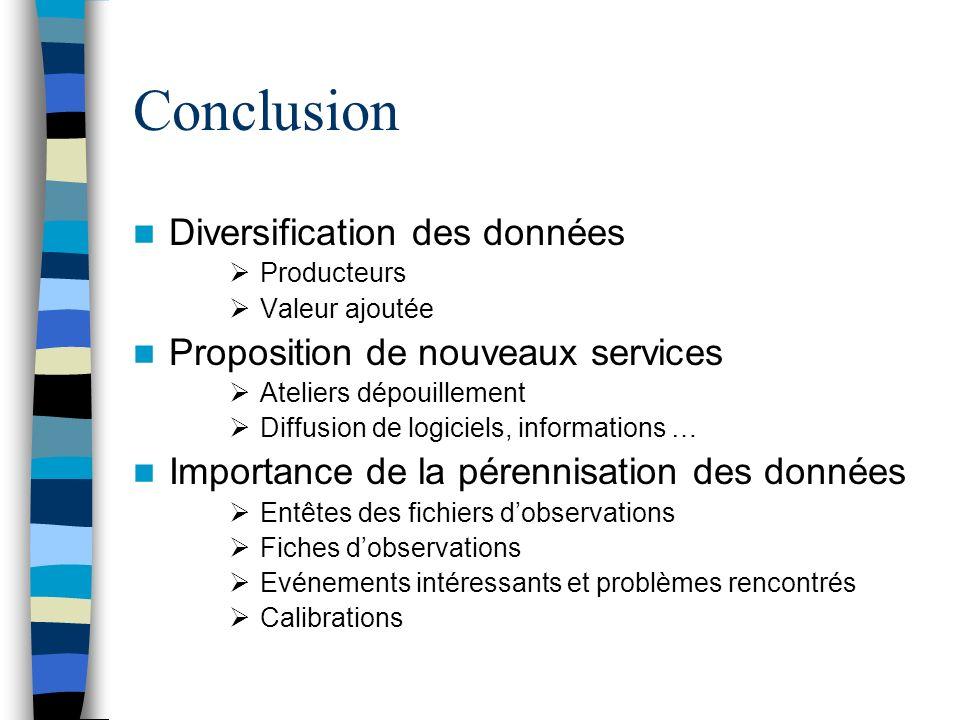 Conclusion Diversification des données Producteurs Valeur ajoutée Proposition de nouveaux services Ateliers dépouillement Diffusion de logiciels, info