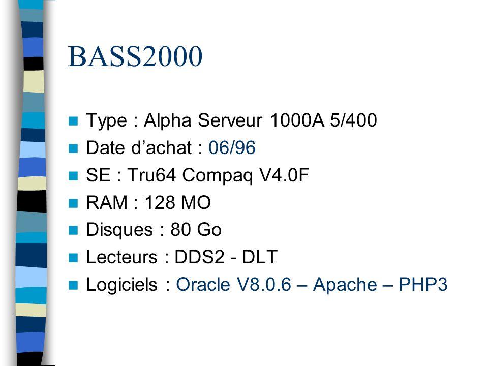 BASS2000 Type : Alpha Serveur 1000A 5/400 Date dachat : 06/96 SE : Tru64 Compaq V4.0F RAM : 128 MO Disques : 80 Go Lecteurs : DDS2 - DLT Logiciels : Oracle V8.0.6 – Apache – PHP3