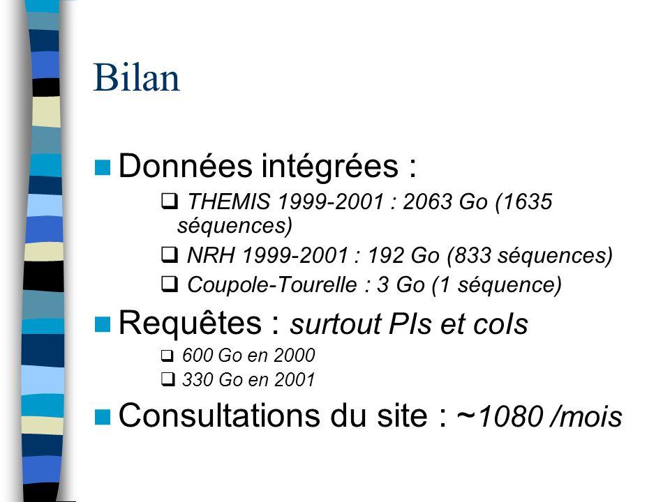 Bilan Données intégrées : THEMIS 1999-2001 : 2063 Go (1635 séquences) NRH 1999-2001 : 192 Go (833 séquences) Coupole-Tourelle : 3 Go (1 séquence) Requêtes : surtout PIs et coIs 600 Go en 2000 330 Go en 2001 Consultations du site : ~ 1080 /mois