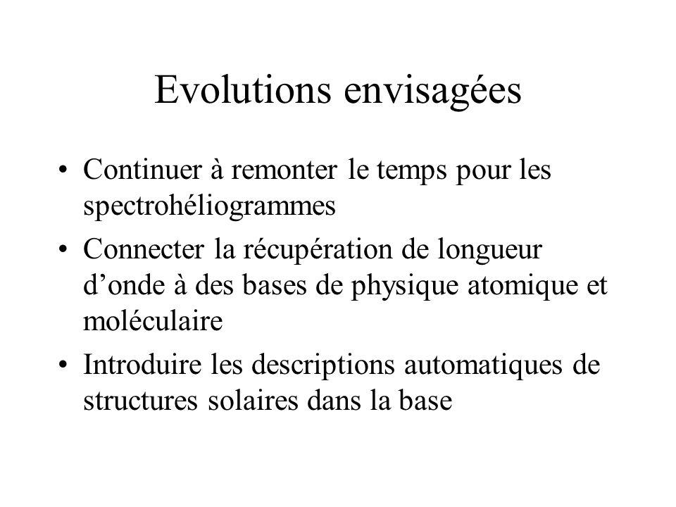 Evolutions envisagées Continuer à remonter le temps pour les spectrohéliogrammes Connecter la récupération de longueur donde à des bases de physique a