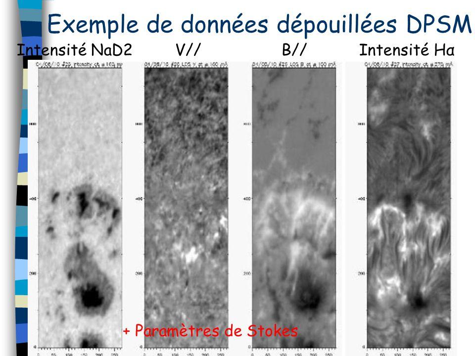 Exemple de données dépouillées DPSM Intensité NaD2 V// B// Intensité Hα + Paramètres de Stokes