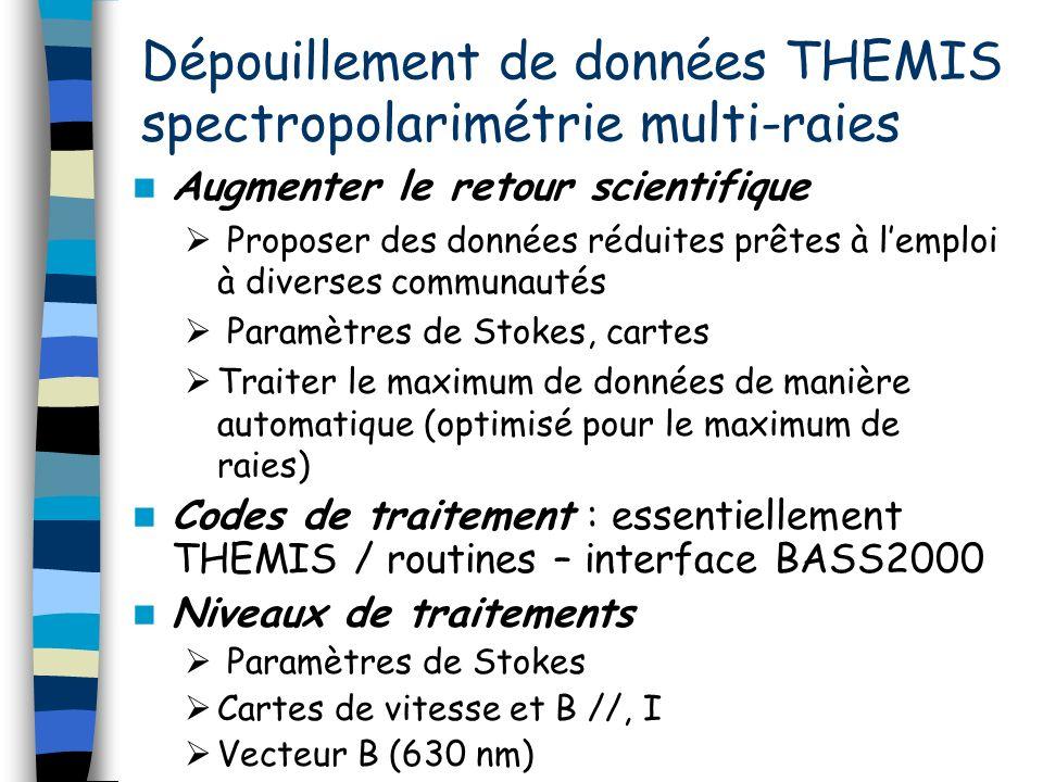 Dépouillement de données THEMIS spectropolarimétrie multi-raies Augmenter le retour scientifique Proposer des données réduites prêtes à lemploi à diverses communautés Paramètres de Stokes, cartes Traiter le maximum de données de manière automatique (optimisé pour le maximum de raies) Codes de traitement : essentiellement THEMIS / routines – interface BASS2000 Niveaux de traitements Paramètres de Stokes Cartes de vitesse et B //, I Vecteur B (630 nm)