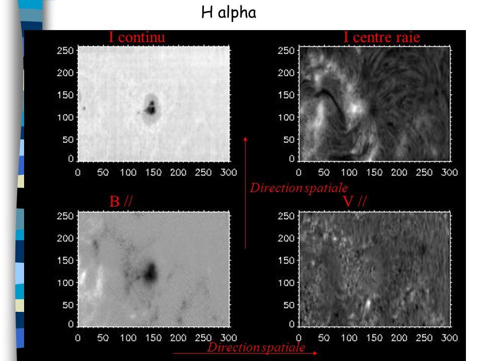 H alpha I continuI centre raie B //V // Direction spatiale