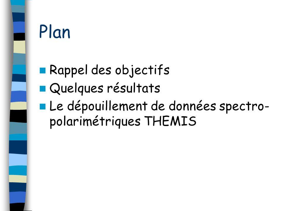 Plan Rappel des objectifs Quelques résultats Le dépouillement de données spectro- polarimétriques THEMIS