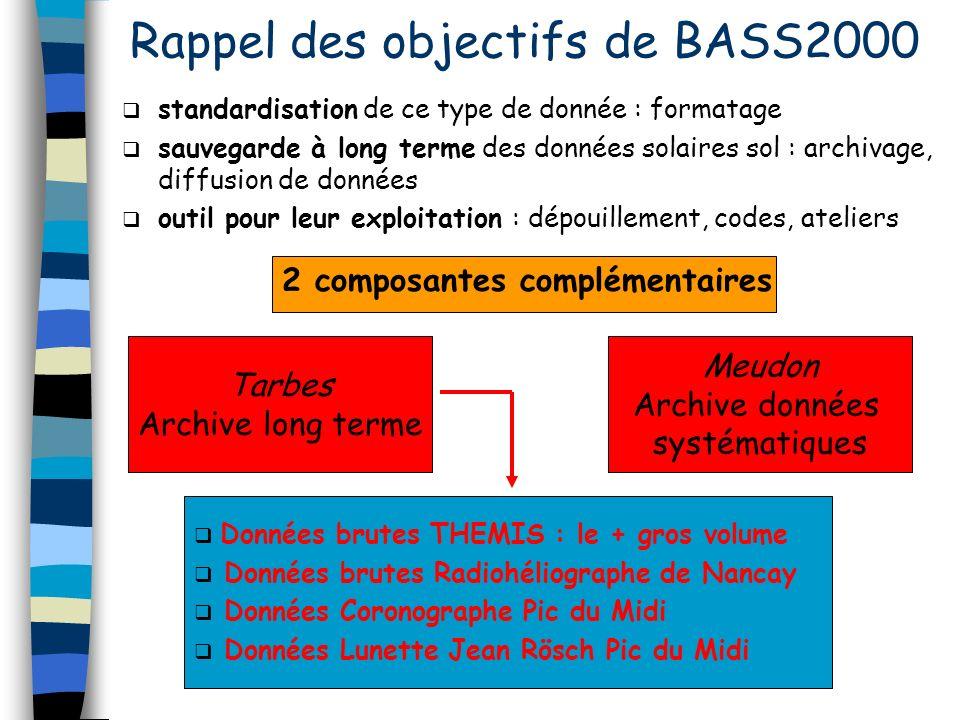 Rappel des objectifs de BASS2000 standardisation de ce type de donnée : formatage sauvegarde à long terme des données solaires sol : archivage, diffus