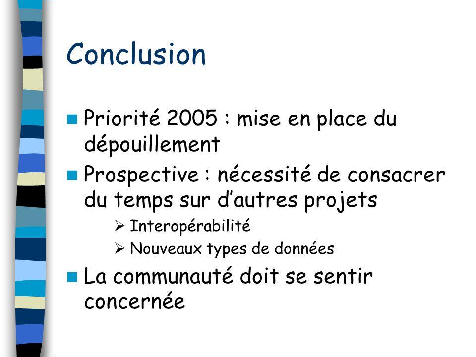Conclusion Priorité 2005 : mise en place du dépouillement Prospective : nécessité de consacrer du temps sur dautres projets Interopérabilité Nouveaux types de données La communauté doit se sentir concernée