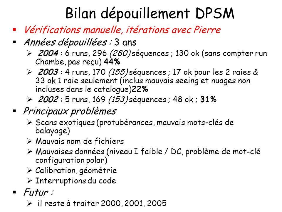Bilan dépouillement DPSM Vérifications manuelle, itérations avec Pierre Années dépouillées : 3 ans 2004 : 6 runs, 296 (280) séquences ; 130 ok (sans compter run Chambe, pas reçu) 44% 2003 : 4 runs, 170 (155) séquences ; 17 ok pour les 2 raies & 33 ok 1 raie seulement (inclus mauvais seeing et nuages non incluses dans le catalogue)22% 2002 : 5 runs, 169 (153) séquences ; 48 ok ; 31% Principaux problèmes Scans exotiques (protubérances, mauvais mots-clés de balayage) Mauvais nom de fichiers Mauvaises données (niveau I faible / DC, problème de mot-clé configuration polar) Calibration, géométrie Interruptions du code Futur : il reste à traiter 2000, 2001, 2005