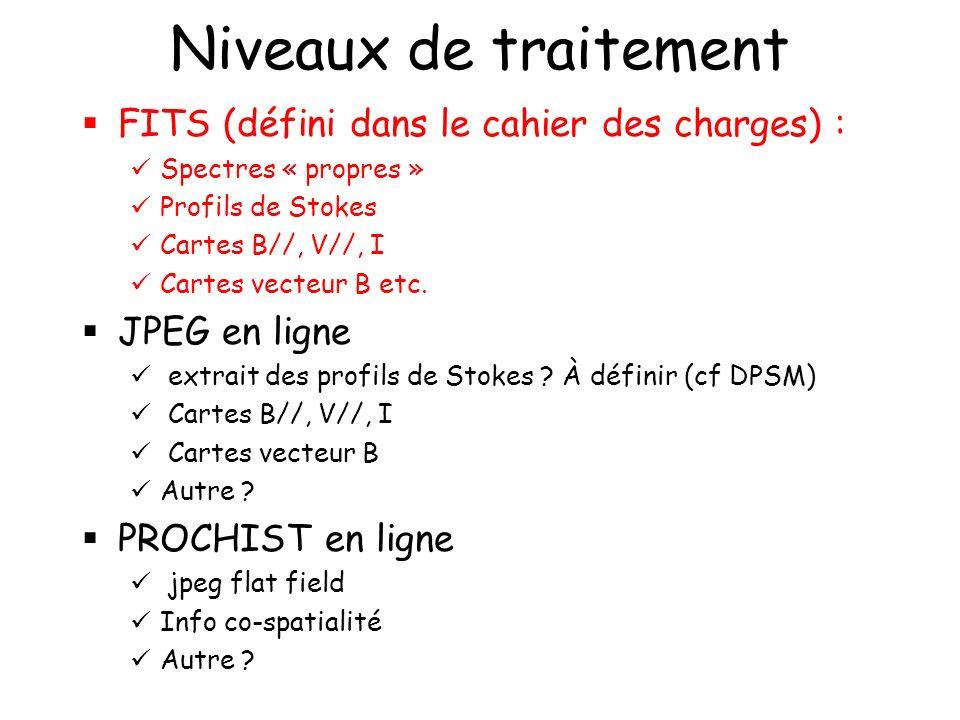 Niveaux de traitement FITS (défini dans le cahier des charges) : Spectres « propres » Profils de Stokes Cartes B//, V//, I Cartes vecteur B etc.