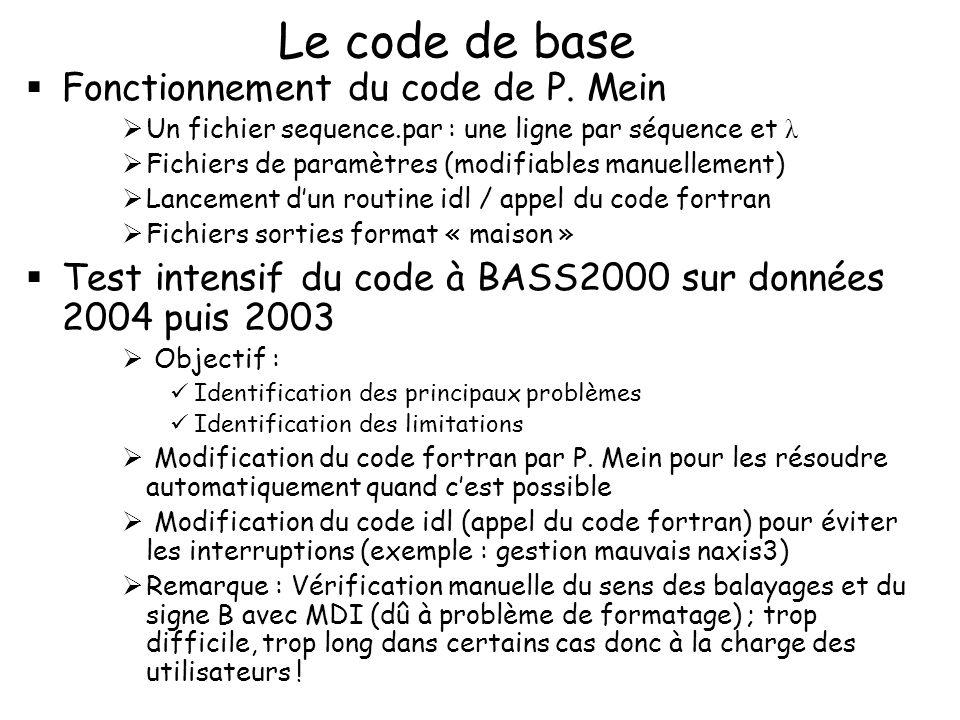 Le code de base Fonctionnement du code de P.