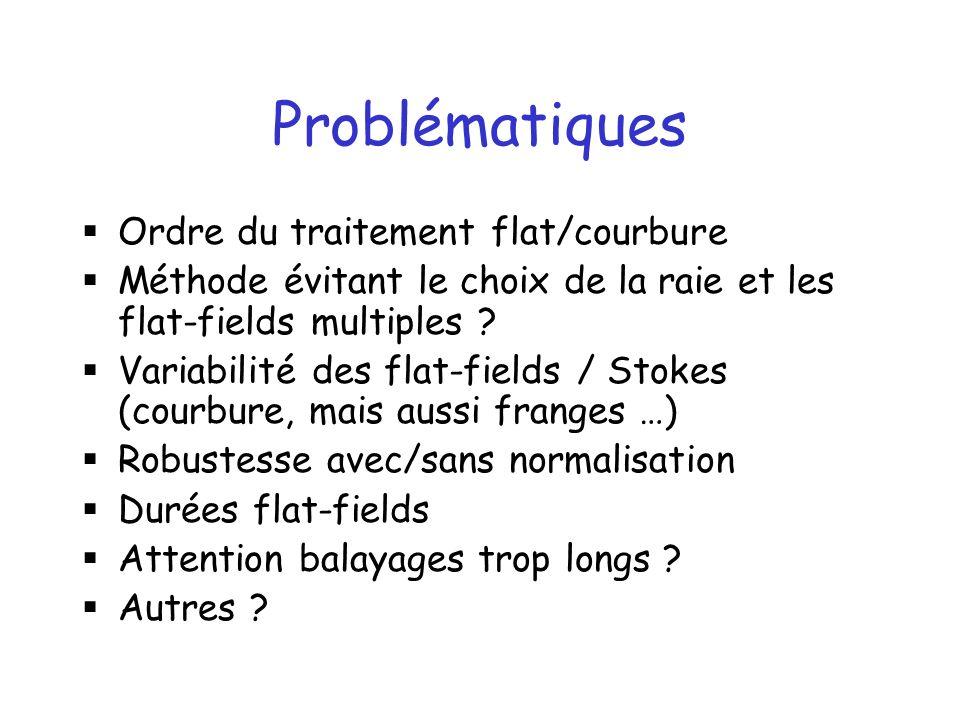Problématiques Ordre du traitement flat/courbure Méthode évitant le choix de la raie et les flat-fields multiples .