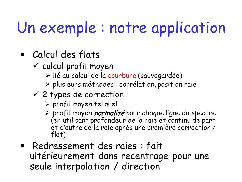 Problème typique avec corrélation sur grand domaine de longueur donde Différences de courbure dans le champ ?