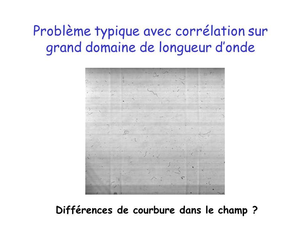 Problème typique avec corrélation sur grand domaine de longueur donde Différences de courbure dans le champ