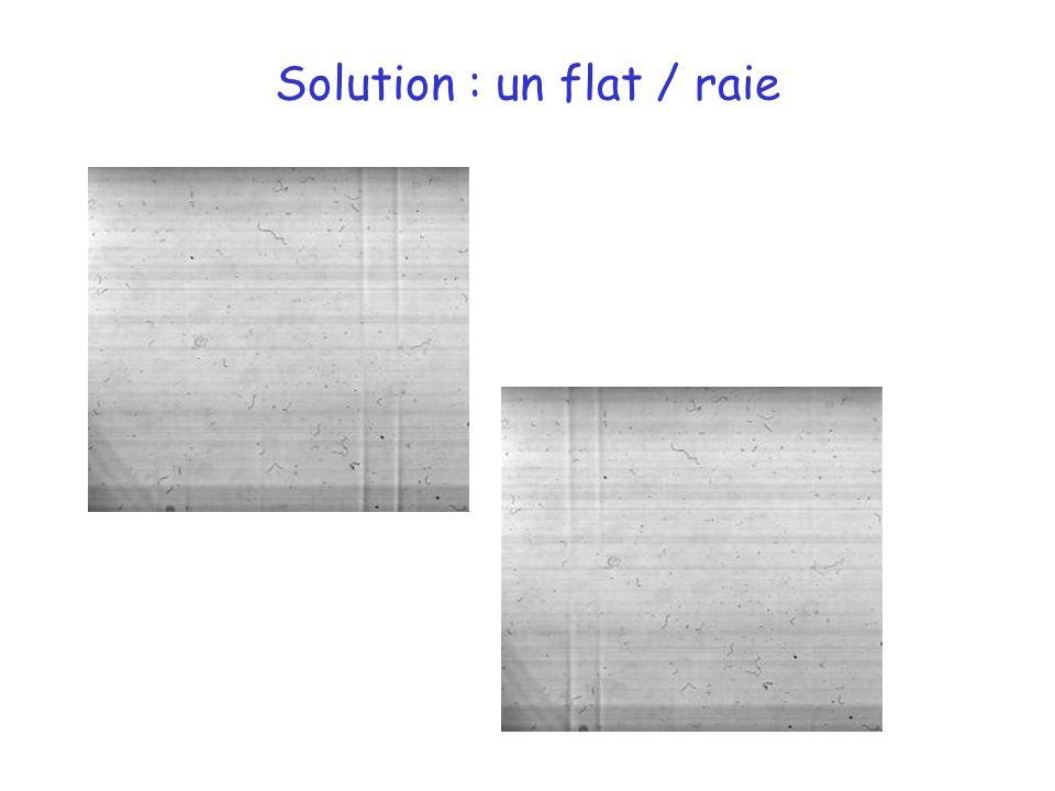 Solution : un flat / raie