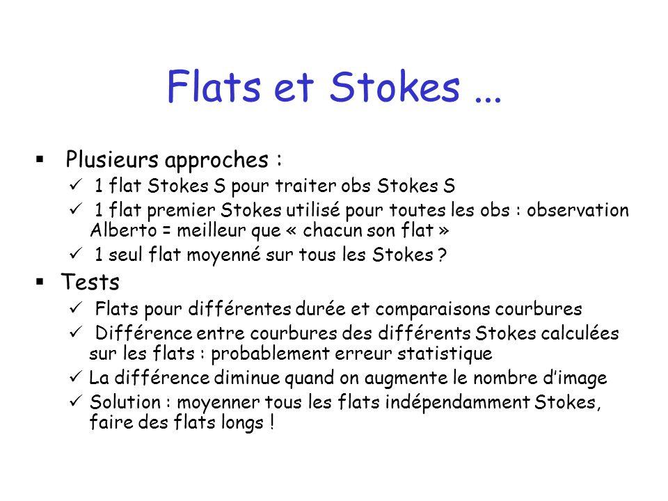 Flats et Stokes...