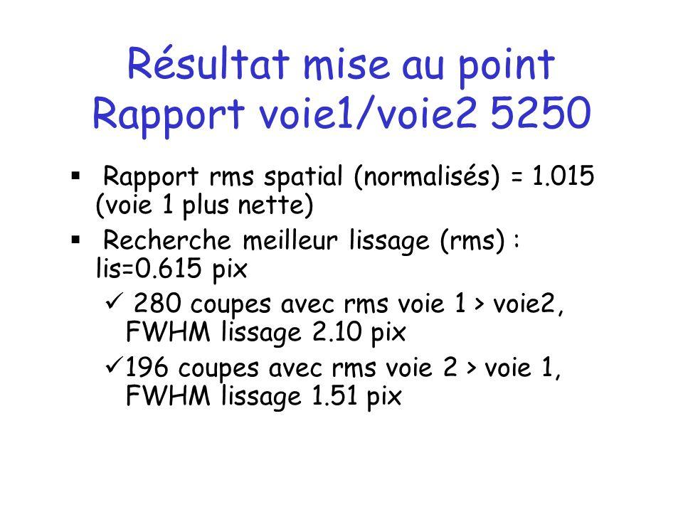 Résultat mise au point Rapport voie1/voie2 5250 Rapport rms spatial (normalisés) = 1.015 (voie 1 plus nette) Recherche meilleur lissage (rms) : lis=0.615 pix 280 coupes avec rms voie 1 > voie2, FWHM lissage 2.10 pix 196 coupes avec rms voie 2 > voie 1, FWHM lissage 1.51 pix