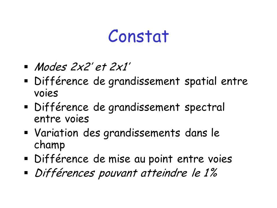 Constat Modes 2x2 et 2x1 Différence de grandissement spatial entre voies Différence de grandissement spectral entre voies Variation des grandissements dans le champ Différence de mise au point entre voies Différences pouvant atteindre le 1%