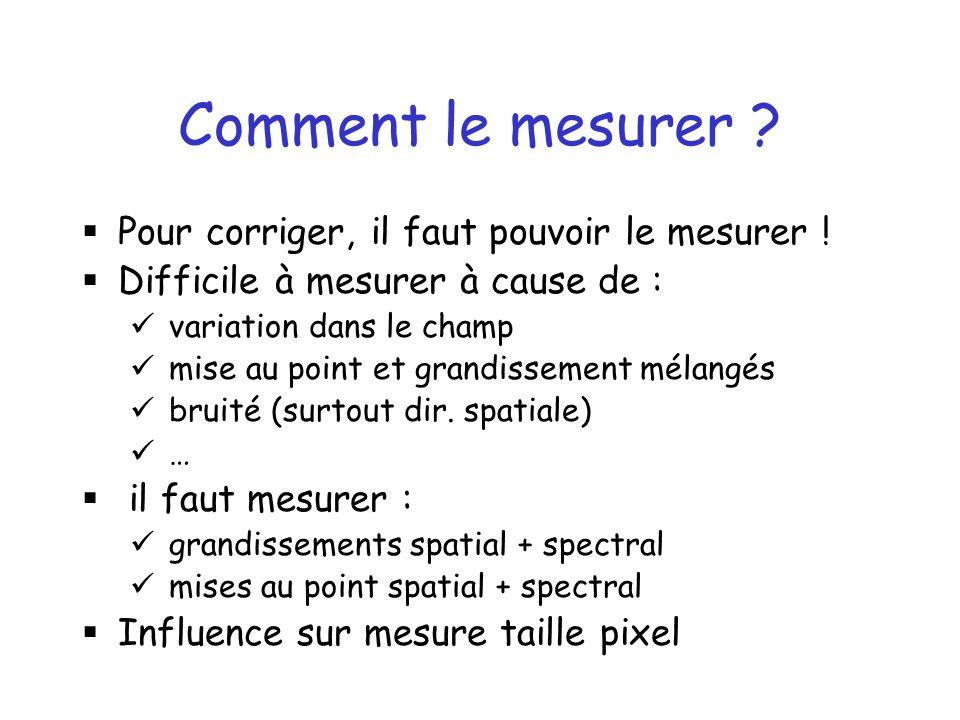 Comment le mesurer .Pour corriger, il faut pouvoir le mesurer .