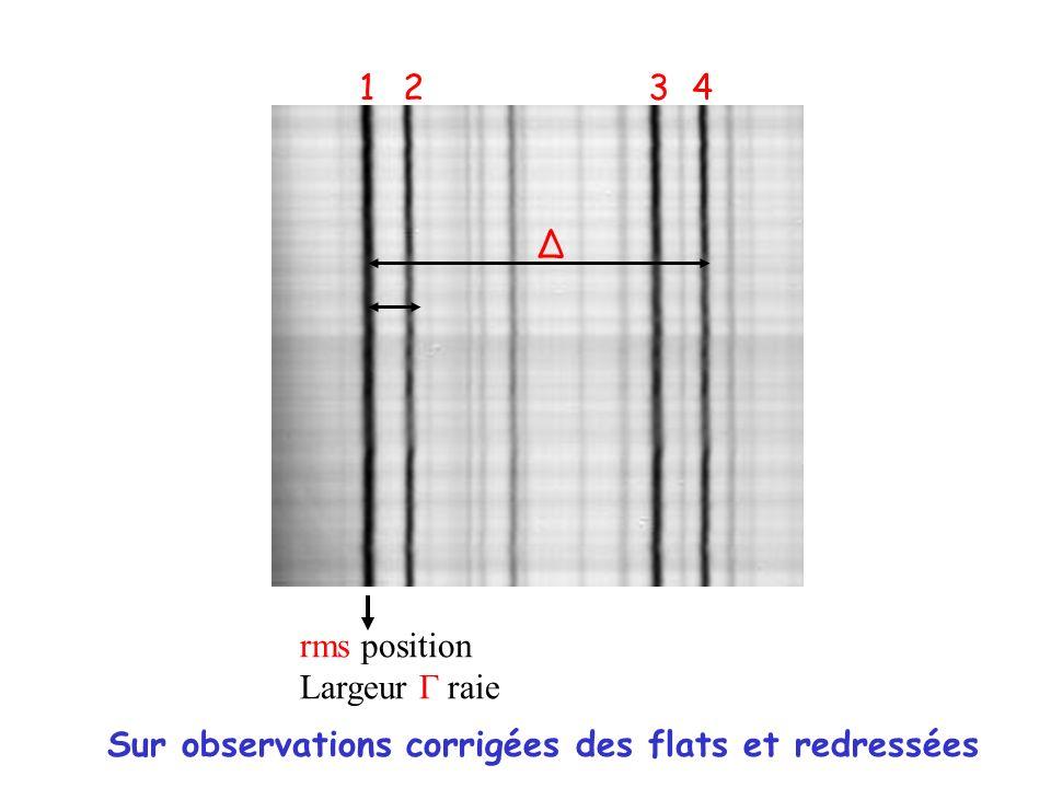 rms position Largeur Γ raie 1234 Δ Sur observations corrigées des flats et redressées
