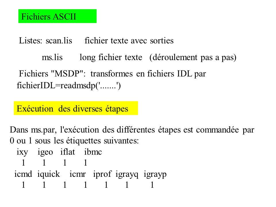 Ss/prog « MSDP » ASCII plots prof cartes