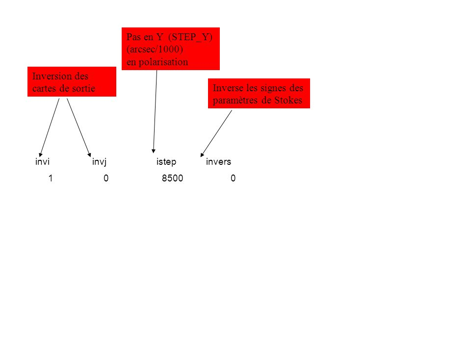 cqp inveri inverj inverl norma scatter etal 1 0 0 0 0 0 ix1 ix2 jy1 jy2 jyq1 jyq2 0 133000 500 8500 500 8500 Symétrise les cartes / i Symétrise les ca