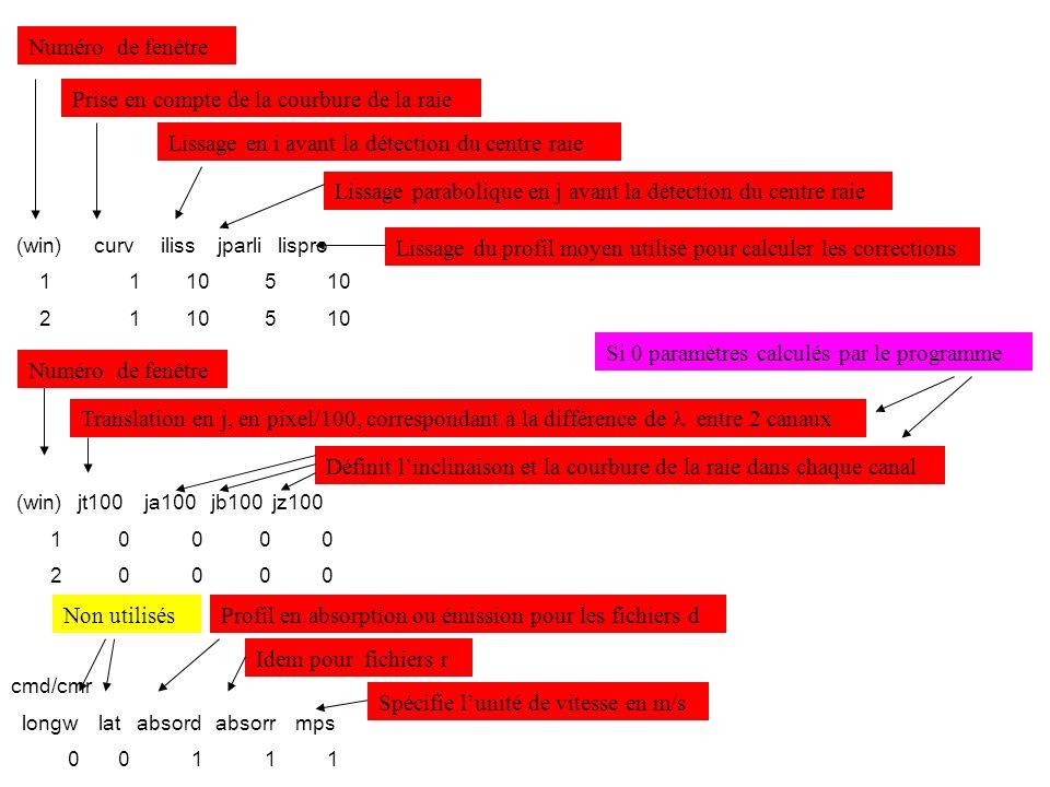 (win) leps n1 distor 1 40 1 1 2 40 1 1 bmc idc dxr100 dyr100 1 0 0 cmf smoothi smoothj il1p il2p isym 0 0 10 90 0 l 1er canal utile Prise en compte de