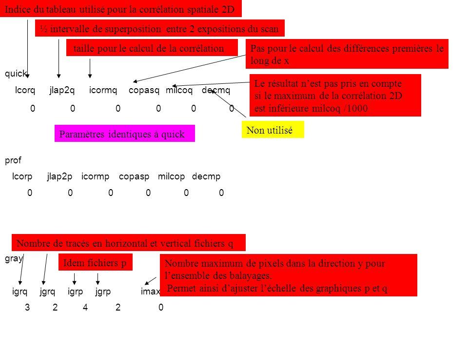 (win) curv iliss jparli lispro 1 1 10 5 10 2 1 10 5 10 (win) jt100 ja100 jb100 jz100 1 0 0 0 0 2 0 0 0 0 cmd/cmr longw lat absord absorr mps 0 0 1 1 1