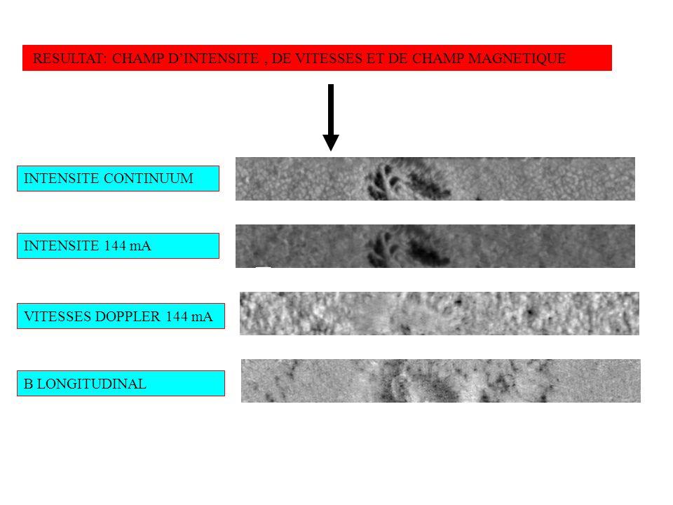 FLAT.PS Minimum du signal (centre raie ) + ajustement parabolique Décalage à même entre 2 canaux successifs (ltrj) Profil moyen des canaux successifs