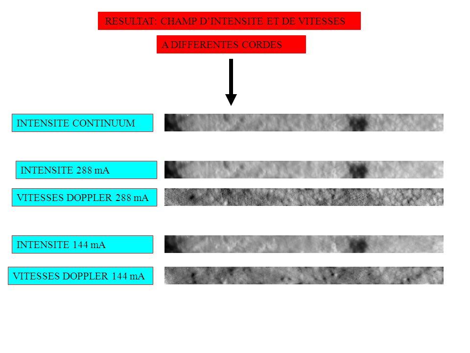 Listes: scan.lis fichier texte avec sorties ms.lis long fichier texte (déroulement pas a pas) Fichiers MSDP : transformes en fichiers IDL par fichierIDL=readmsdp( ....... ) Dans ms.par, l exécution des différentes étapes est commandée par 0 ou 1 sous les étiquettes suivantes: ixy igeo iflat ibmc 1 1 1 1 icmd iquick icmr iprof igrayq igrayp 1 1 1 1 1 1 1 Fichiers ASCII Exécution des diverses étapes