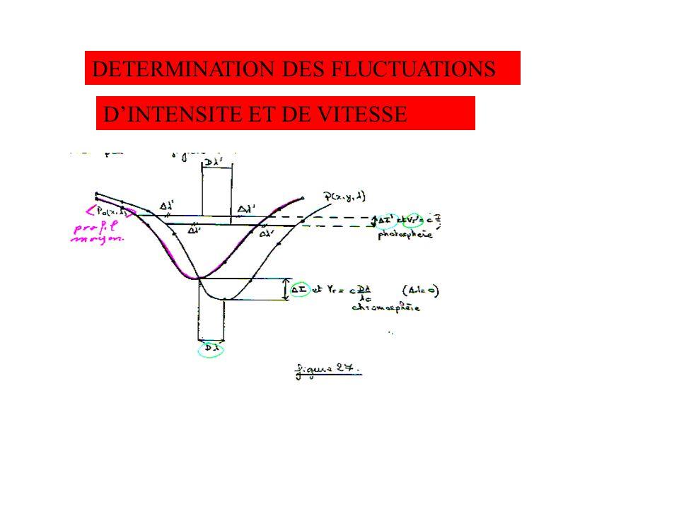 (win) leps n1 distor 1 40 1 1 2 40 1 1 bmc idc dxr100 dyr100 1 0 0 cmf smoothi smoothj il1p il2p isym 0 0 10 90 0 l Canal utile Prise en compte de la courbure des canaux Pour le dark current Numéro de ligne Les correctionsdans chaque canal sont remplacées ou non par des moyennes Restreint le calcul du profil moyen Le profil est remplacé par le symétrique Détection des points de gradients maximun à +/- leps Petits décalages entre Flat field et images du scan