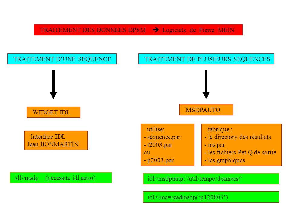 LOGICIELS et DOCUMENTATION LOGICIELS: se trouvent dans par exemple: soft0312 DOCUMENTATION: GENERALE: - readme.txt guide général de lutilisateur - auto.txt guide dutilisation de msdpauto - séquence.txt exemple de données pour msdpauto - param.txt liste des paramètres de ms.par DIVERSE : - correction.txt liste des paramètres à modifier suivant les cas - captions.txt contrôle des tracés.
