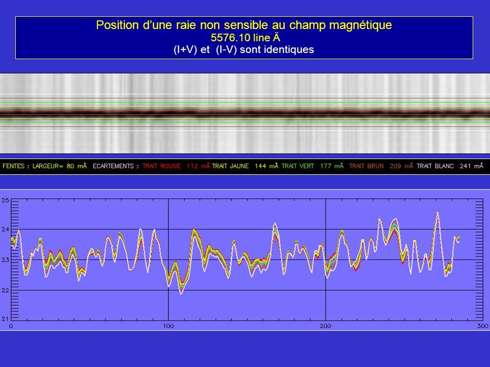 Position dune raie non sensible au champ magnétique 5576.10 line Ä (I+V) et (I-V) sont identiques