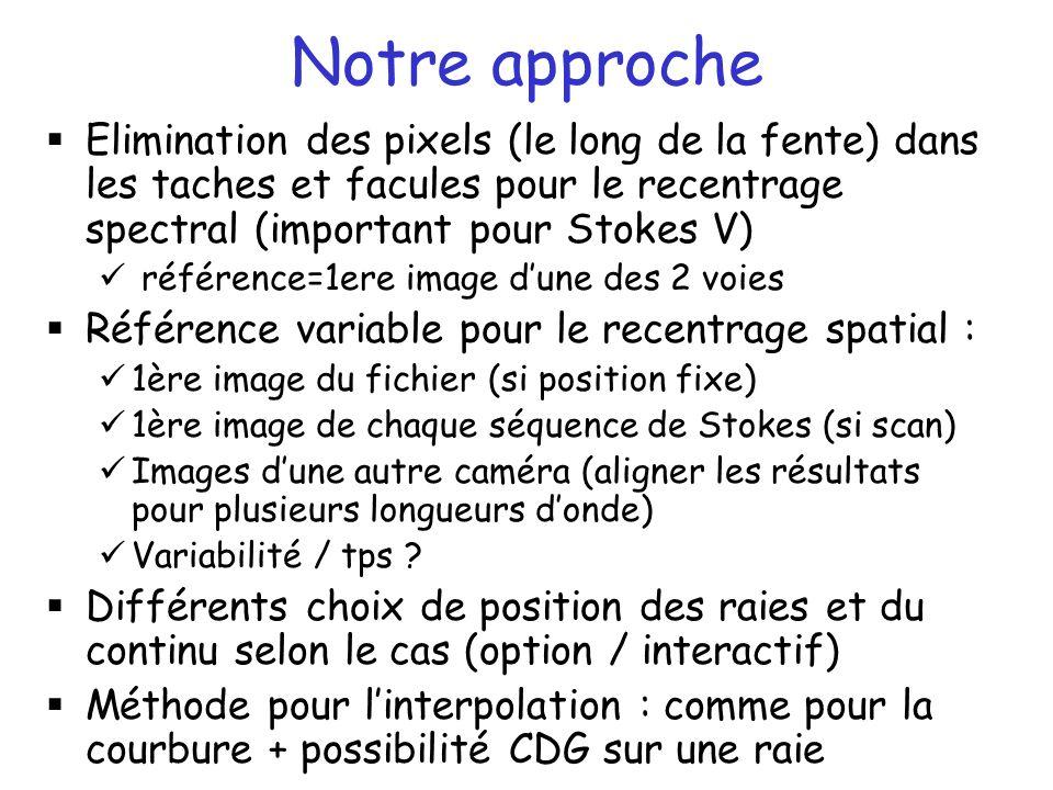 Notre approche Elimination des pixels (le long de la fente) dans les taches et facules pour le recentrage spectral (important pour Stokes V) référence=1ere image dune des 2 voies Référence variable pour le recentrage spatial : 1ère image du fichier (si position fixe) 1ère image de chaque séquence de Stokes (si scan) Images dune autre caméra (aligner les résultats pour plusieurs longueurs donde) Variabilité / tps .