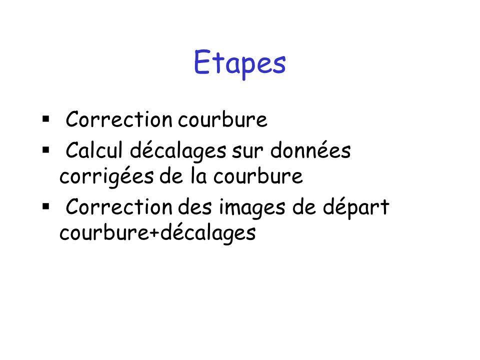 Etapes Correction courbure Calcul décalages sur données corrigées de la courbure Correction des images de départ courbure+décalages
