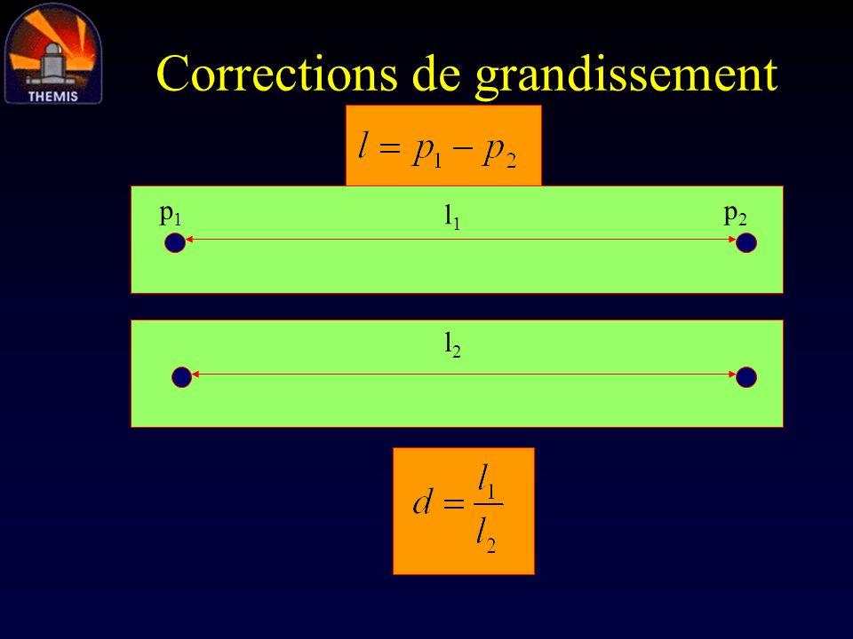 t1t1 t2t2 I a +S a I b -S b I b +S b I a -S a (S a +S b )+(ΔI a -ΔI b )+ (ΔS a -ΔS b ) (T a +T b )+(ΔI a -ΔI b )+ (ΔT a -ΔT b ) Mesure 1: Mesure 2: