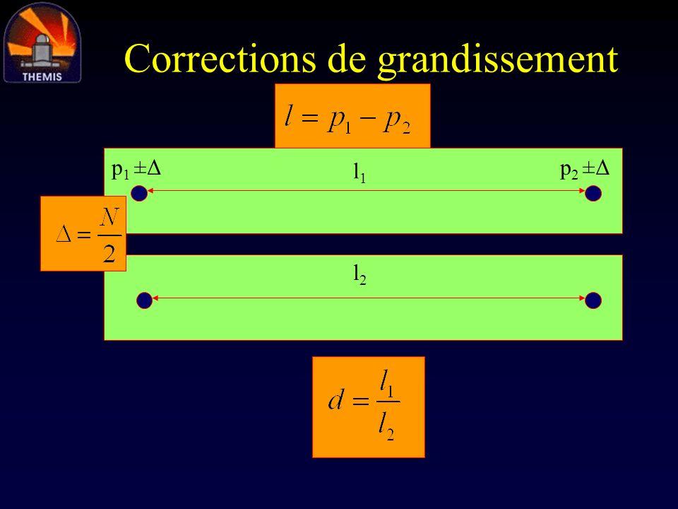 Specifités de la grille trouver les barreaux (quelle precision?) calculer la séparation longitudinale en pixels (quelle precision?) remplir les trous par des balayages en Y (c.a.d.