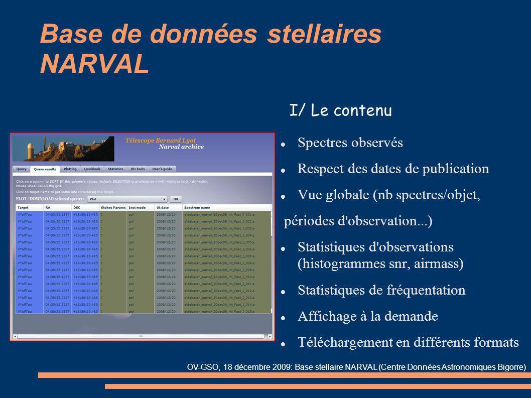 Base de données stellaires NARVAL Spectres observés Respect des dates de publication Vue globale (nb spectres/objet, périodes d'observation...) Statis