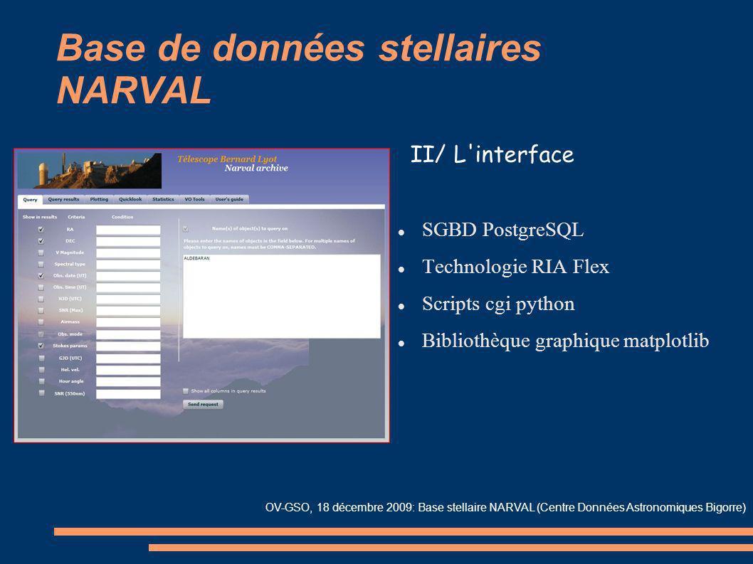 Base de données stellaires NARVAL SGBD PostgreSQL Technologie RIA Flex Scripts cgi python Bibliothèque graphique matplotlib II/ L'interface OV-GSO, 18