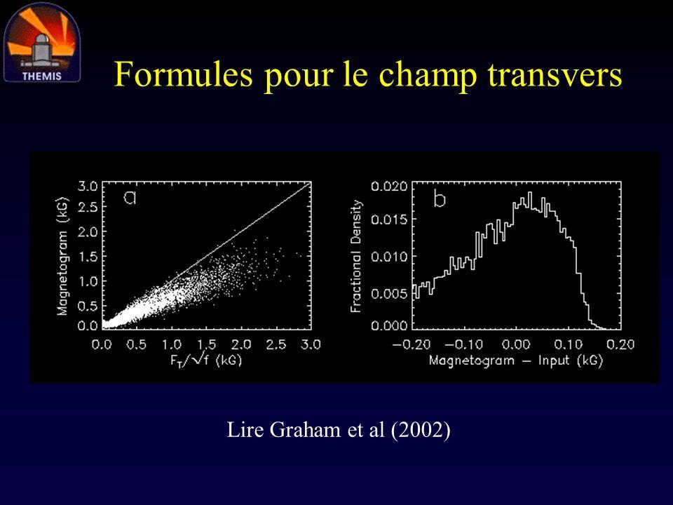 Formules pour le champ transvers Lire Graham et al (2002)