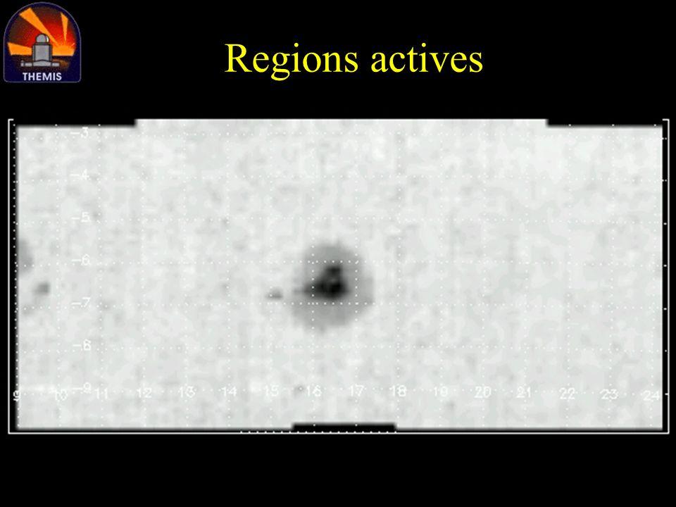 Regions actives