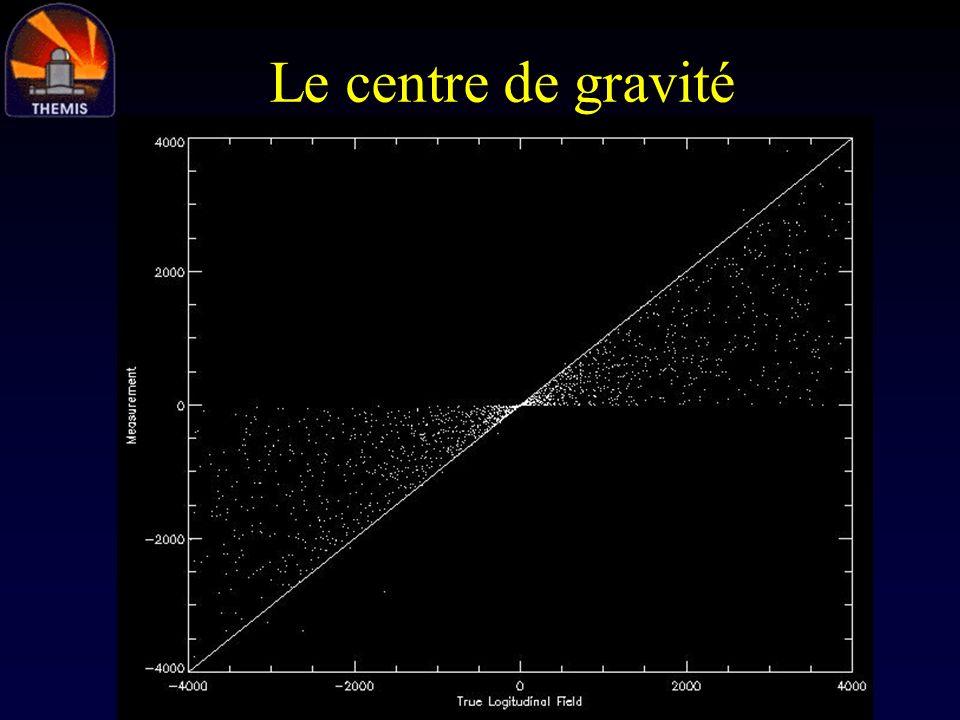 Le centre de gravité Lire Rees & Semel (1979) !!!.