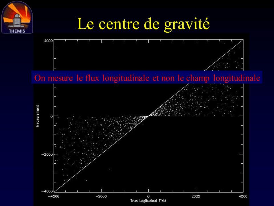 Le centre de gravité Lire Rees & Semel (1979) !!!! On mesure le flux longitudinale et non le champ longitudinale