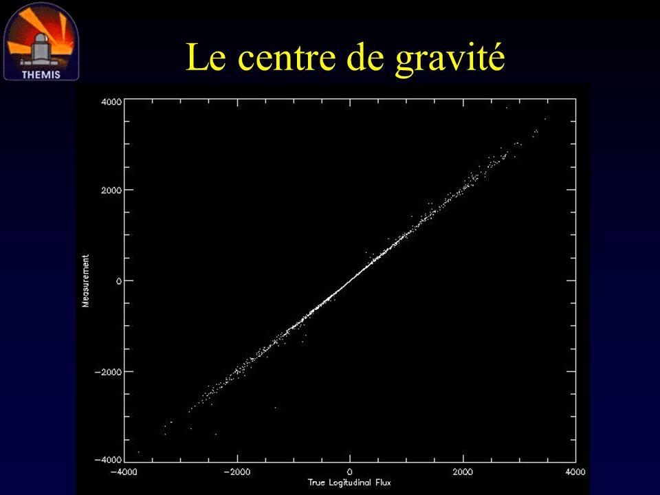 Techniques dinversion En dehors du model datmosphère, on peut discuter la technique dinversion pour: augmenter la stabilité assurer la convergence augmenter la vitesse améliorer le calcul derreurs