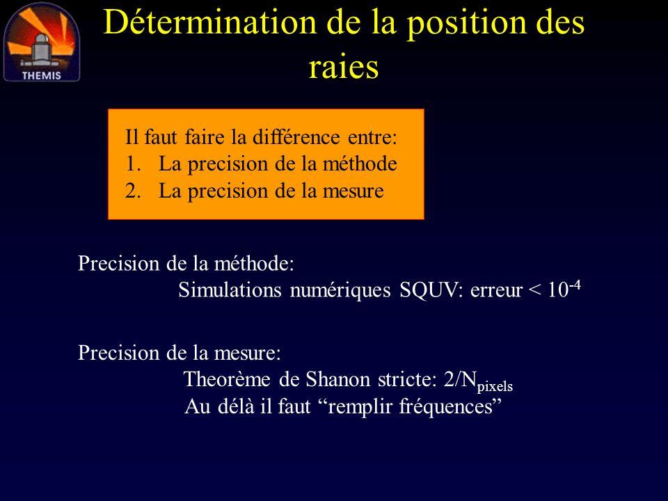 Détermination de la position des raies Il faut faire la différence entre: 1.La precision de la méthode 2.La precision de la mesure Precision de la méthode: Simulations numériques SQUV: erreur < 10 -4 Precision de la mesure: Theorème de Shanon stricte: 2/N pixels Au délà il faut remplir fréquences