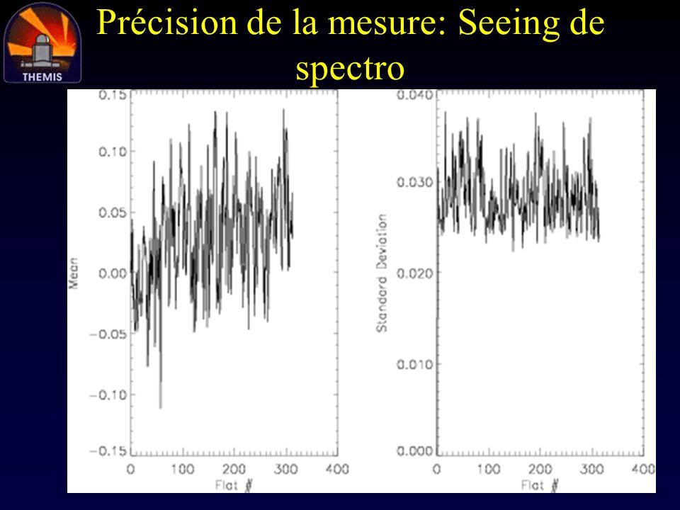 Précision de la mesure: Seeing de spectro